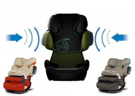 Кресла Pallas 2 fix - новая разработка от Cybex
