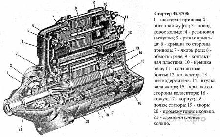 Переборка стартера на автомобилях ВАЗ десятой модели