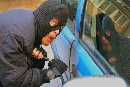 Охрана личного автомобиля средствами мобильного и навигационного сервиса