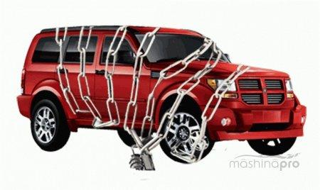 Как правильно выбрать охранный комплекс для своего автомобиля?