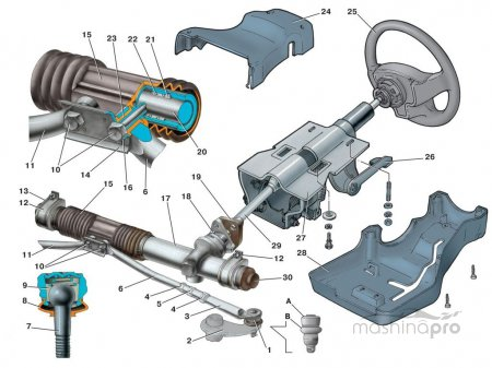 Порядок действий при замене рулевого механизма на Lada 2110