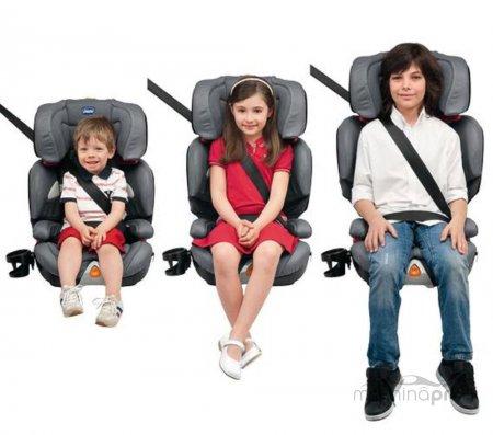 До какого возраста ребенку нужно детское кресло в автомобиле?