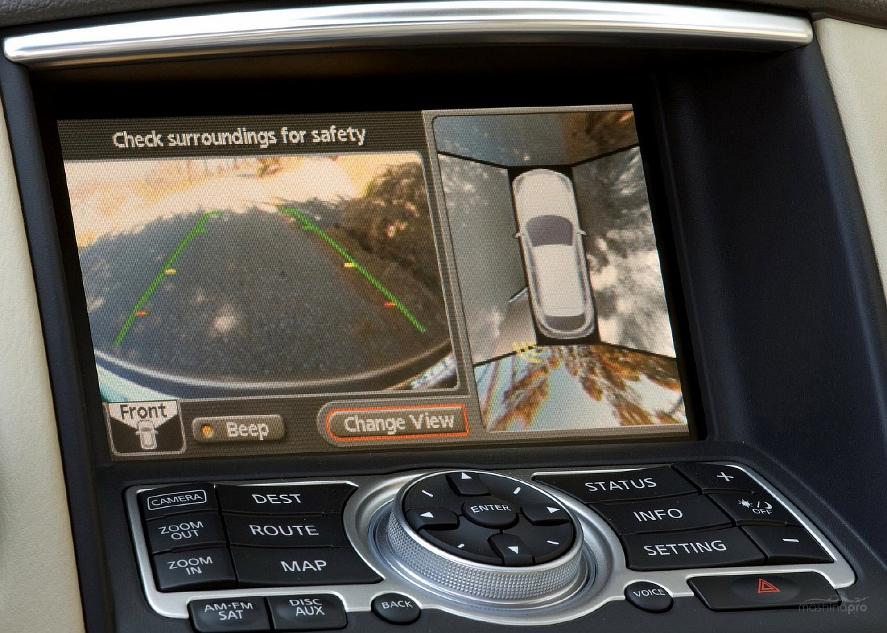 Возможности автомобильных систем обзора