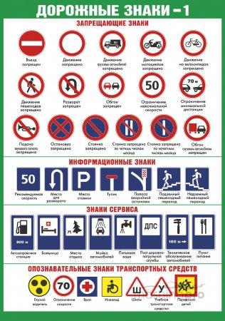 Сколько существует групп дорожных знаков