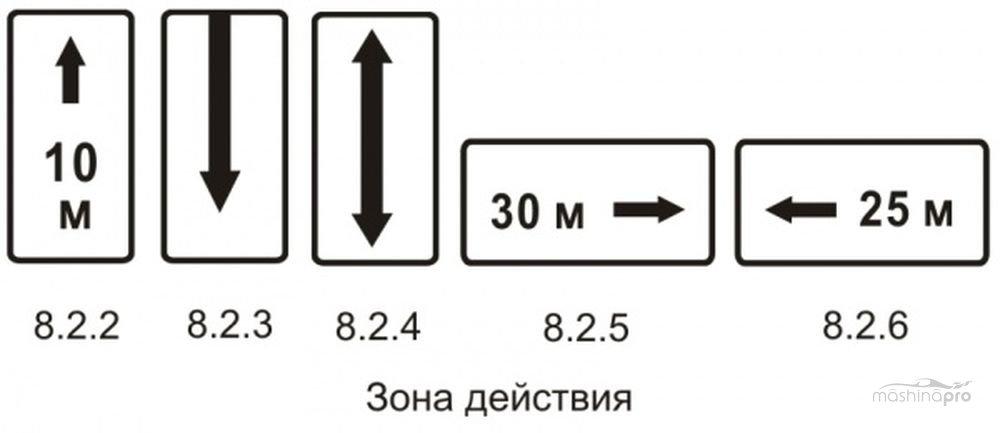 каким знаком запретить стоянку такси