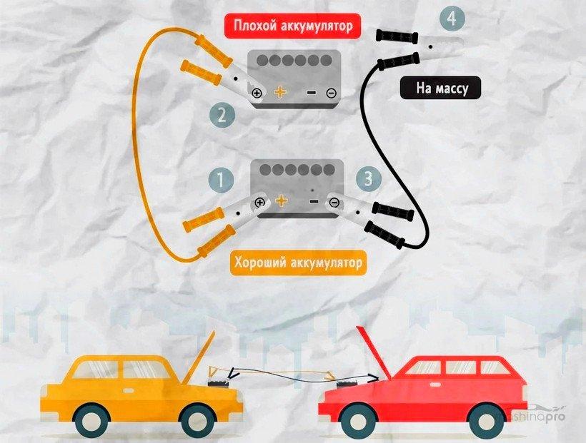 Схема безопасного прикуривания авто