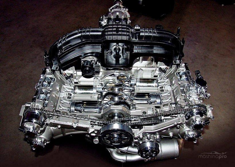 Оппозитный двигатель Boxerв разрезе