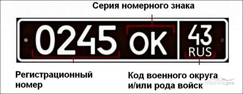 Черный номерной знак