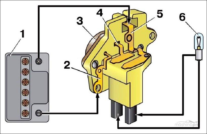 Проверка щеток генератора лампочкой