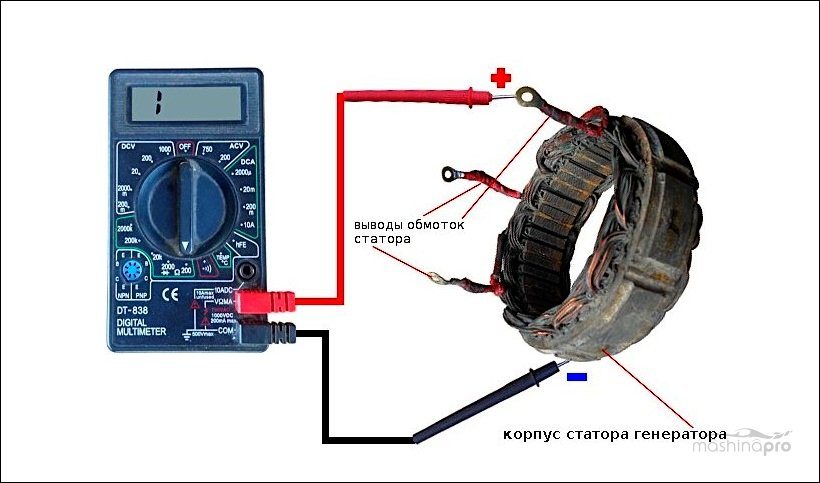 Проверка обмоток генератора